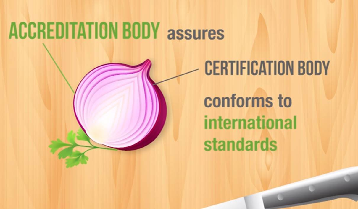 Quality assurance is like an onion – multi-layered