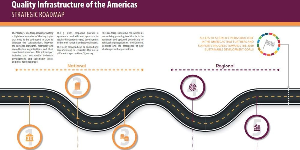 Strategic Roadmap for the Quality Infrastructure of the Americas launched