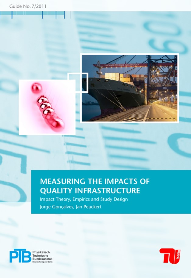 Measuring the impacts of Quality Infrastructure: Impact Theory, Empirics and Study Design (April 2011)
